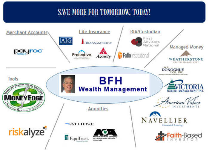 Brendan Houlihan Wealth Management
